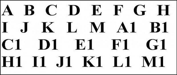 So soll das neue deutsche Alphabet zukünftig aussehen.