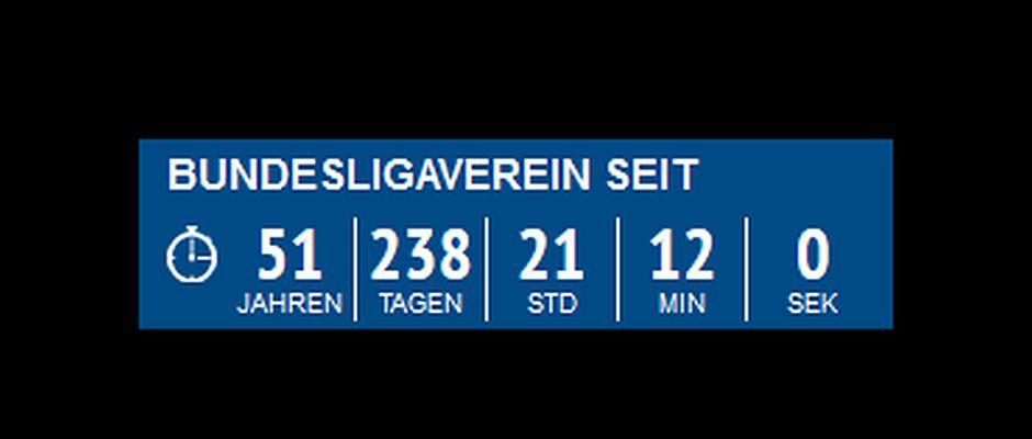 Wird derzeit auf ebay hoch gehandelt: Die HSV-Bundesliga-Uhr.